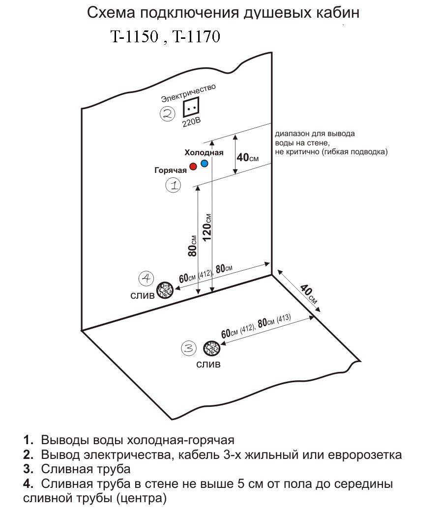 Правила ремонту піддону