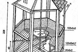 Дизайн альтанки відкритого та закритого типу