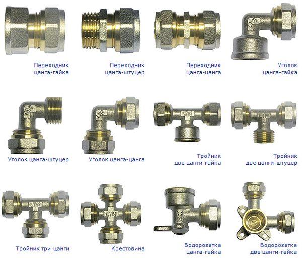 Металопластиковий трубопровід: особливості різання труб і монтажу з`єднань