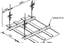 Технологія монтажу сучасного рейкової стелі